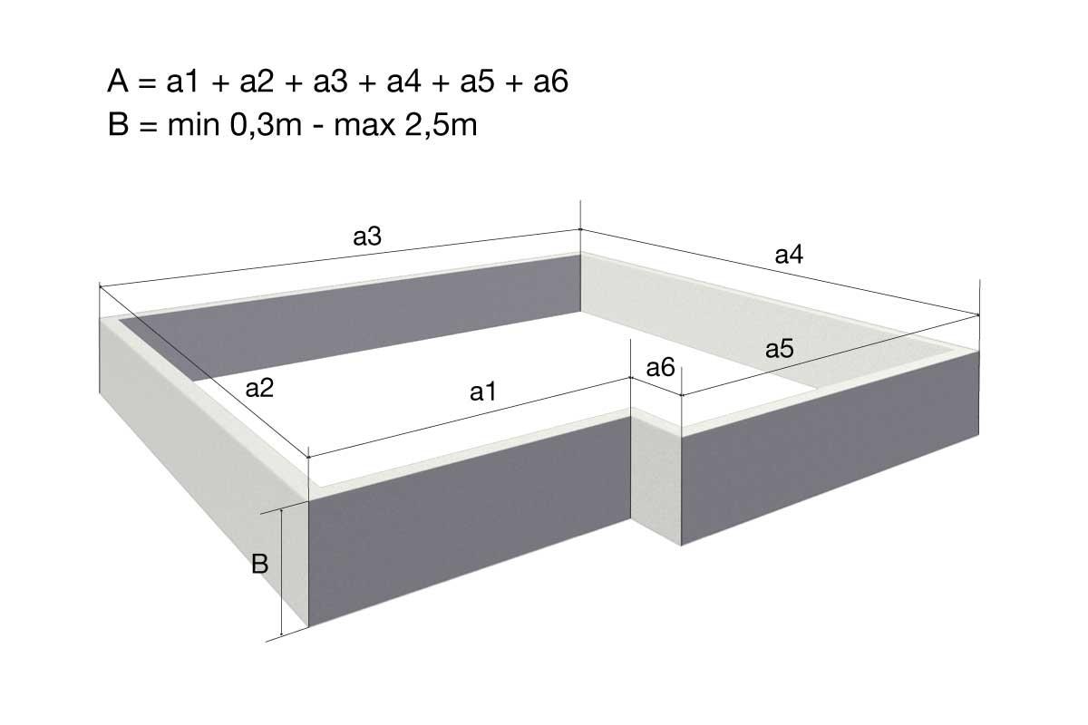 Siltinātie lentveida pamatu betona veidņi