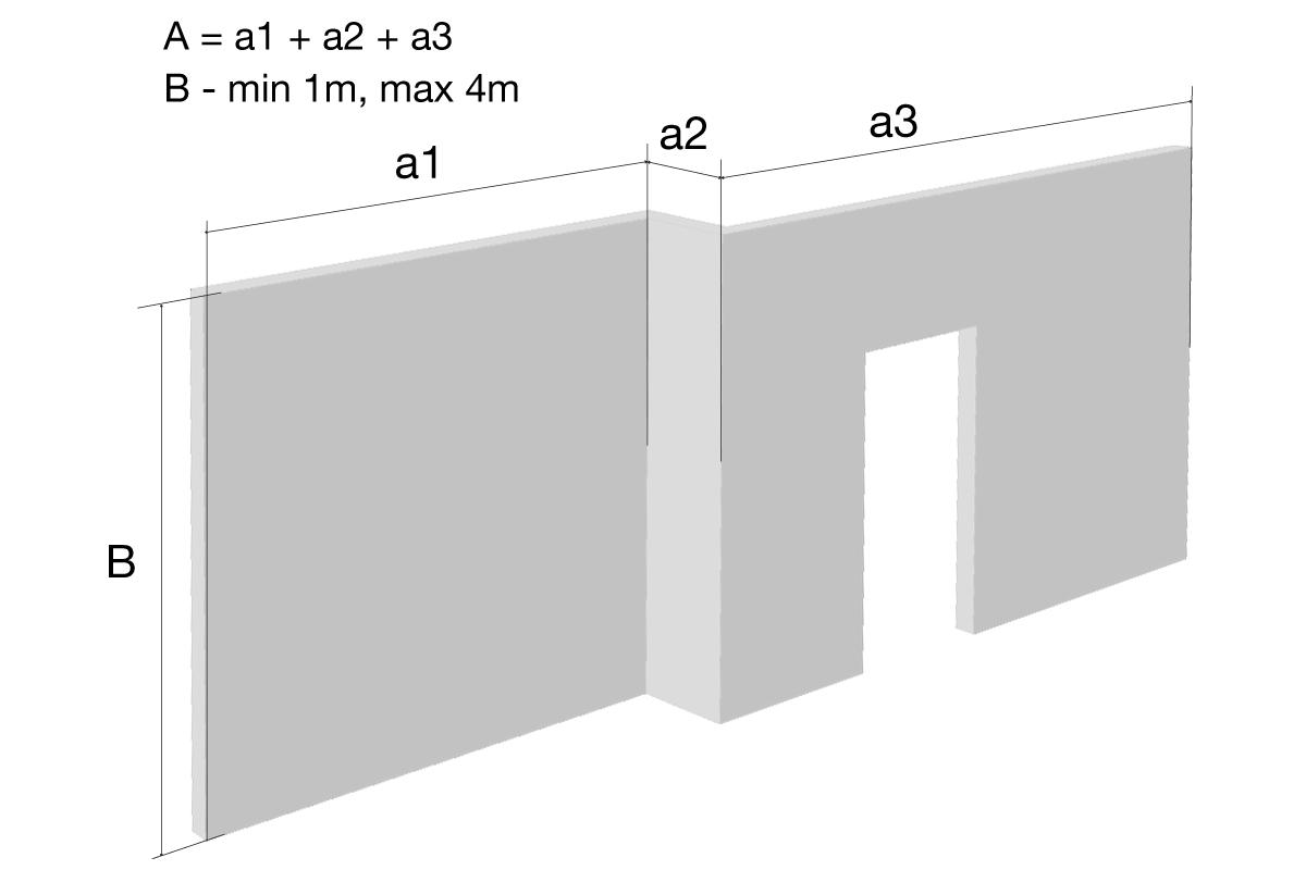DOBELES PANELIS ST - starpsienu veidņu sistēma